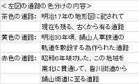 文色分け道路の説明.jpg