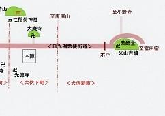 犬伏宿概略絵図.jpg